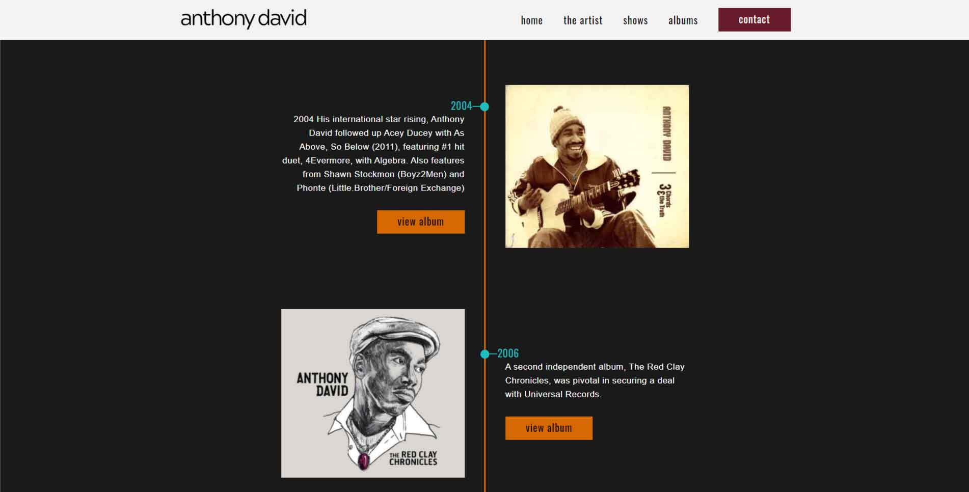 anthonydavid timeline section